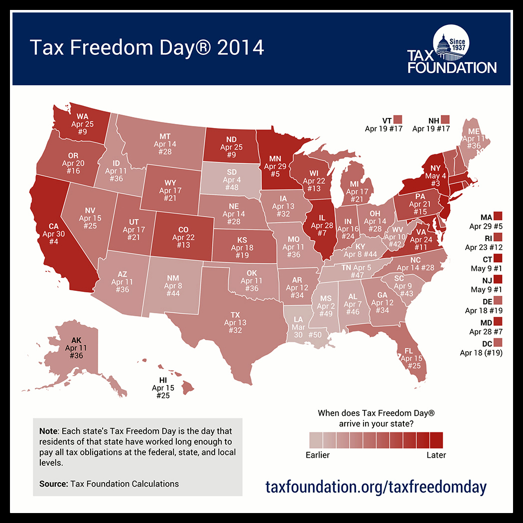 tax foundation 2014 tax freedom day